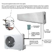 Controle para sistema de ar condicionado